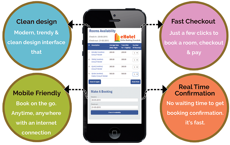 clean design, fast checkout, mobile friendly and real time confirmation
